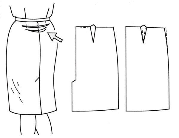 Куфар одежда женская с доставкой