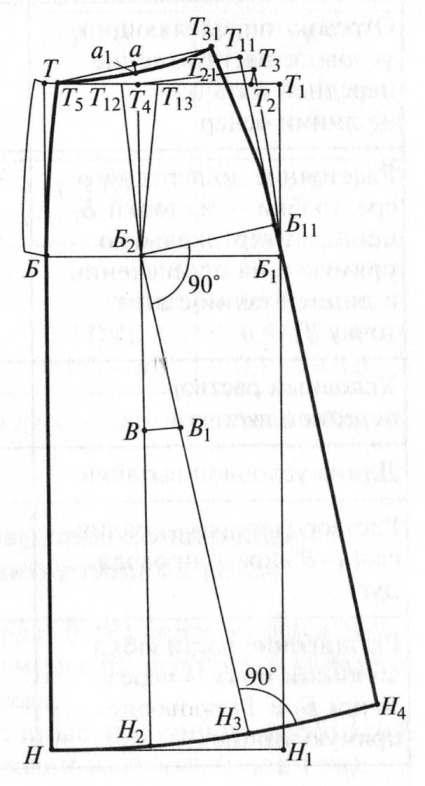 Как сделать выкройку юбки для себя