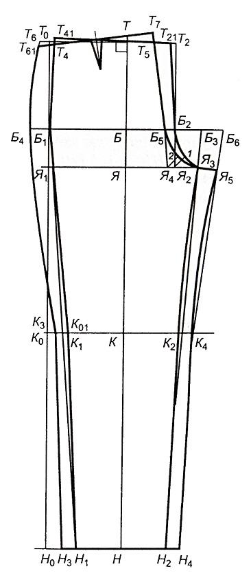 Построение lt b gt выкройки брюк lt b gt для lt b gt мальчиков lt b gt